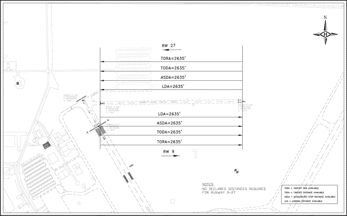 Runway Diagrams Punta Gorda Airport